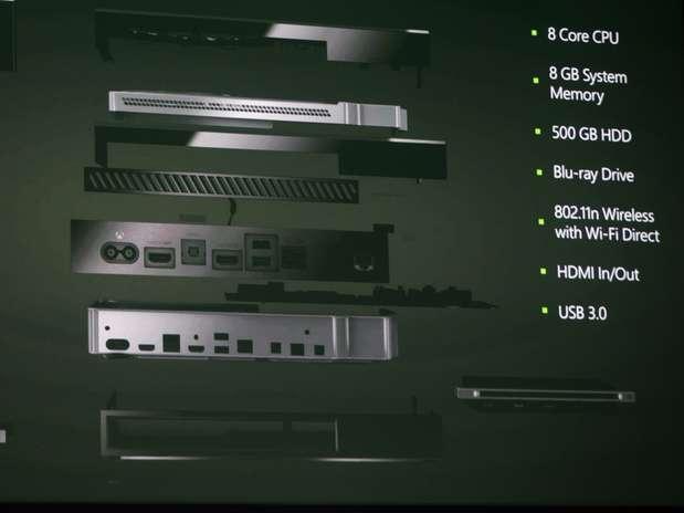 O novo console terá um drive de Blu-Ray, Wi-Fi, 8GB de RAM, 500 GB HDD e saídas de HDMI (entrada e saída e USB 3.0 Foto: Reuters