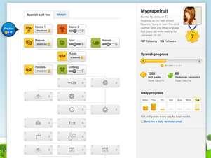 Árvore de idiomas mostra avanço dos alunos nos níveis da ferramenta Foto: Reprodução
