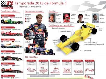 Guia Fórmula 1 Foto: AFP