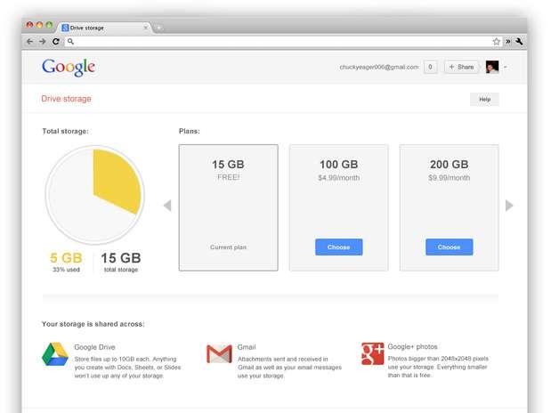 Usuário poderá ver quanto espaço ainda tem e, passando o mouse no gráfico, quanto cada serviço ocupa Foto: Divulgação