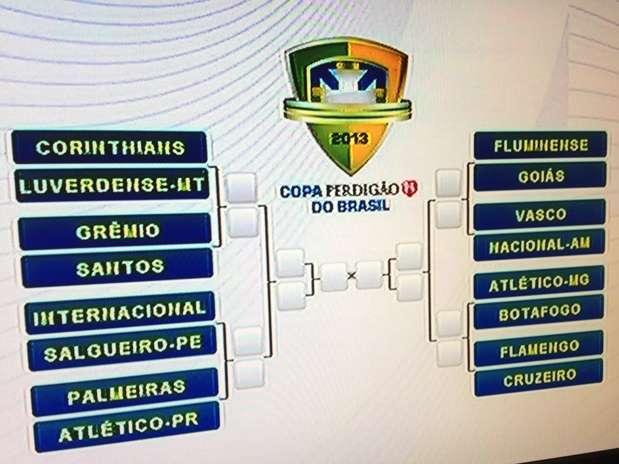 Confrontos das oitavas de final Copa do Brasil estão definidos Foto: Reprodução