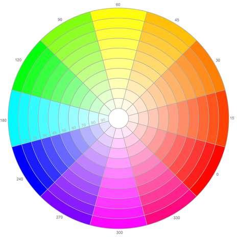 O conceito dos corretivos coloridos surgiu do círculo cromático ou roda de cores, em que cores opostas, conhecidas como complementares, se neutralizam Foto: Divulgação